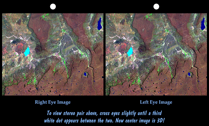 How To View Stereo Images